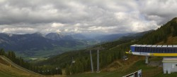 Archived image Webcam 360 degree Panoramic view Hauser Kaibling, Schladming-Dachstein 08:00