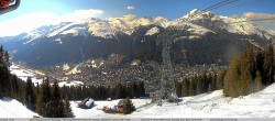 Archived image Webcam Jakobshorn - Schatzalp 10:00