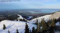 Archived image Webcam Kampenwand - View to the North 08:00
