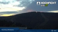 Archived image Webcam Kids Park at Hochficht 19:00