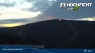 Archived image Webcam Kids Park at Hochficht 21:00
