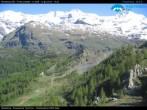 Archived image Webcam Monterosa - peak Jolanda 02:00