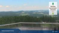 Archived image Webcam Reservoir Lipno 09:00