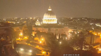 Blick auf die Peterskuppel (Vatikanstadt)