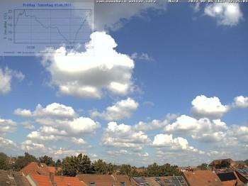 Mannheim: Sky
